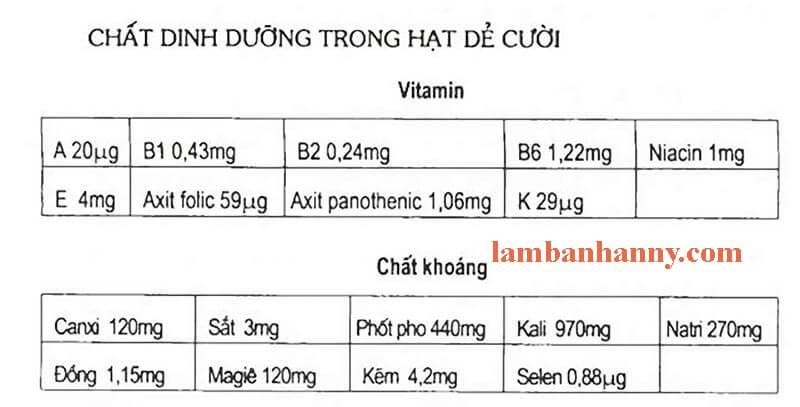 bang-vitamin-va-khoang-chat-trong-hat-de-cuoi